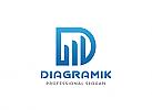 Ö, Zeichen, Zeichnung, Buchstabe D, Diagramm, Finanzen, Medien, Beratung, Statistik Logo